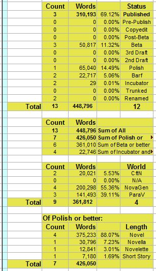 2019-2020 Writing log - Project statistics.(screenshot).jpg